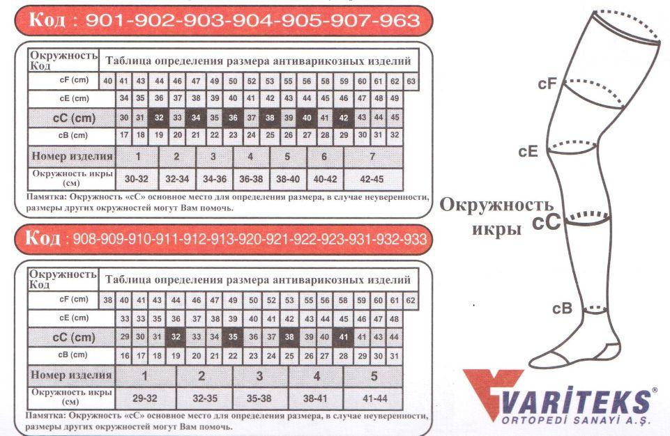 Medi-ven.com.ua - Компрессионные колготы Variteks 3 класс компрессии для  женщин и мужчин открытый носок Купить в Киеве